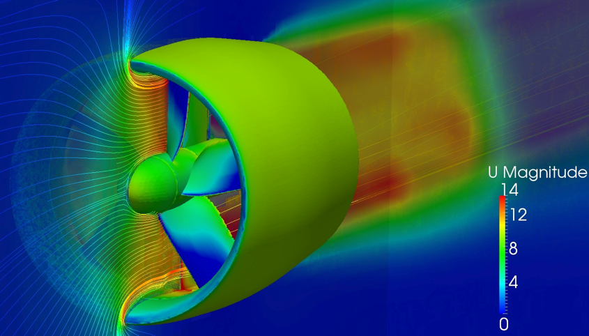 CFD Analyses