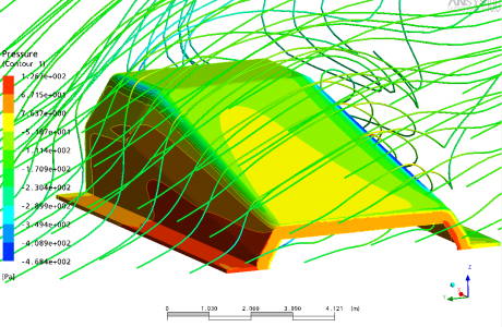 Spool cover CFD